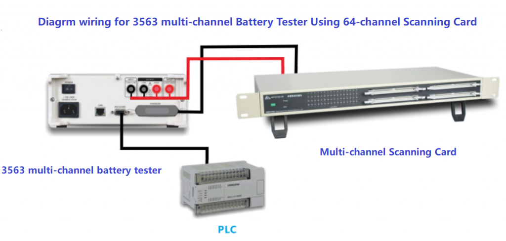 3653 battery tester 24 to 64 channels testing with scanning card