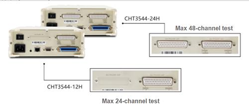 HT3544-12 3544-24 multi-channel DC reistance meter