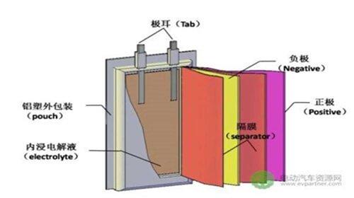 HT9920 High speed insulation tester