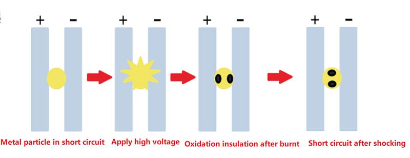 fake good-insulation tester result 2